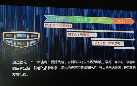 吉利汽车2014统一新logo设计高清图片